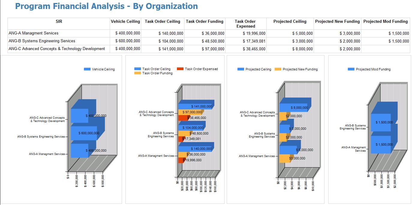 Federal Procurement Data System : Download federal procurement data system next generation
